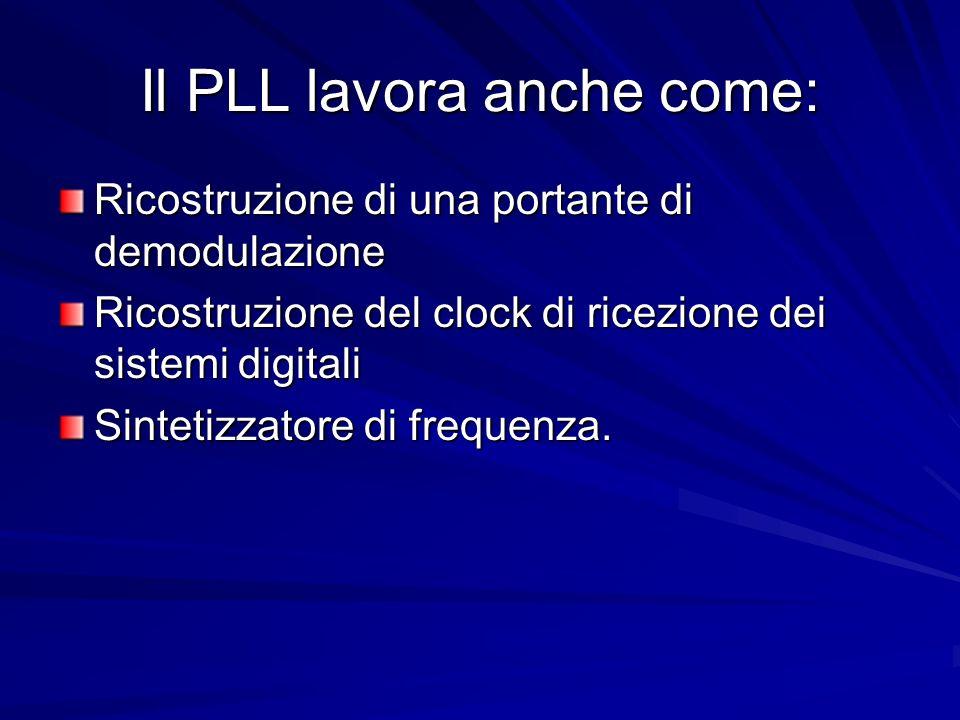 Il PLL lavora anche come: Ricostruzione di una portante di demodulazione Ricostruzione del clock di ricezione dei sistemi digitali Sintetizzatore di f