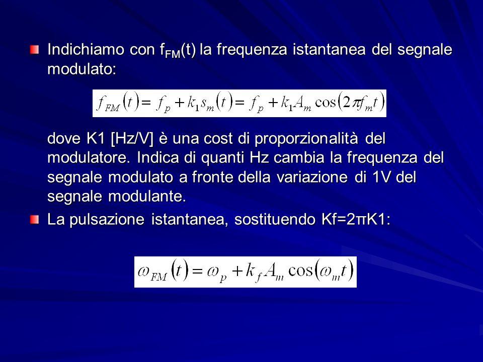 Indichiamo con f FM (t) la frequenza istantanea del segnale modulato: dove K1 [Hz/V] è una cost di proporzionalità del modulatore. Indica di quanti Hz
