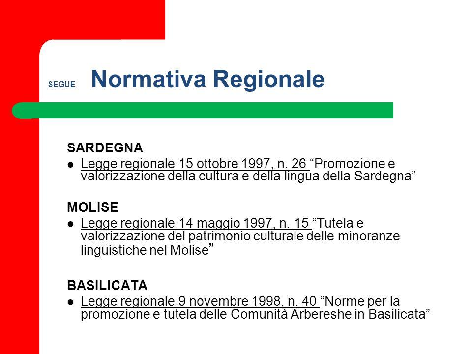 SEGUE Normativa Regionale SARDEGNA Legge regionale 15 ottobre 1997, n. 26 Promozione e valorizzazione della cultura e della lingua della Sardegna MOLI
