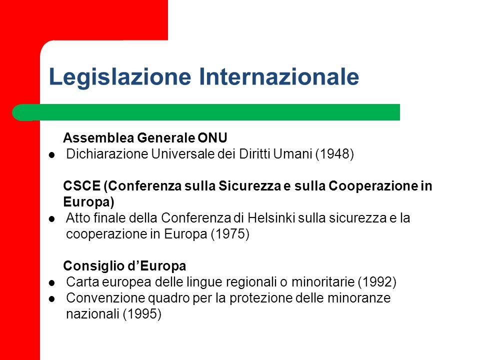 Legislazione Internazionale Assemblea Generale ONU Dichiarazione Universale dei Diritti Umani (1948) CSCE (Conferenza sulla Sicurezza e sulla Cooperaz