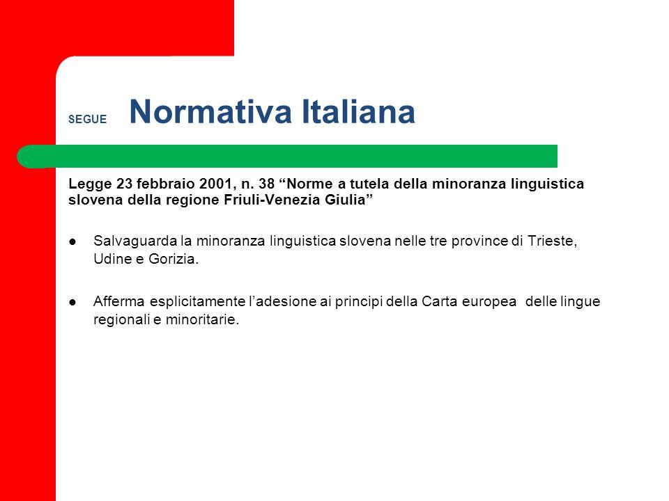 SEGUE Normativa Italiana Legge 23 febbraio 2001, n. 38 Norme a tutela della minoranza linguistica slovena della regione Friuli-Venezia Giulia Salvagua