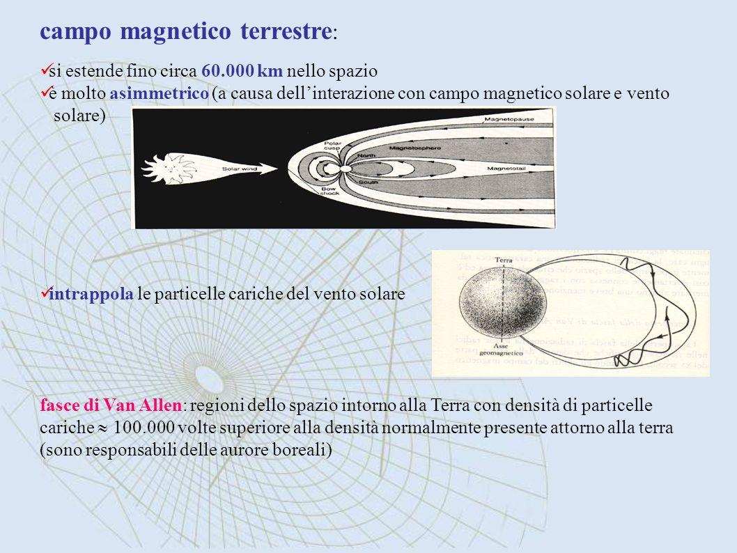 campo magnetico terrestre : si estende fino circa 60.000 km nello spazio è molto asimmetrico (a causa dellinterazione con campo magnetico solare e ven
