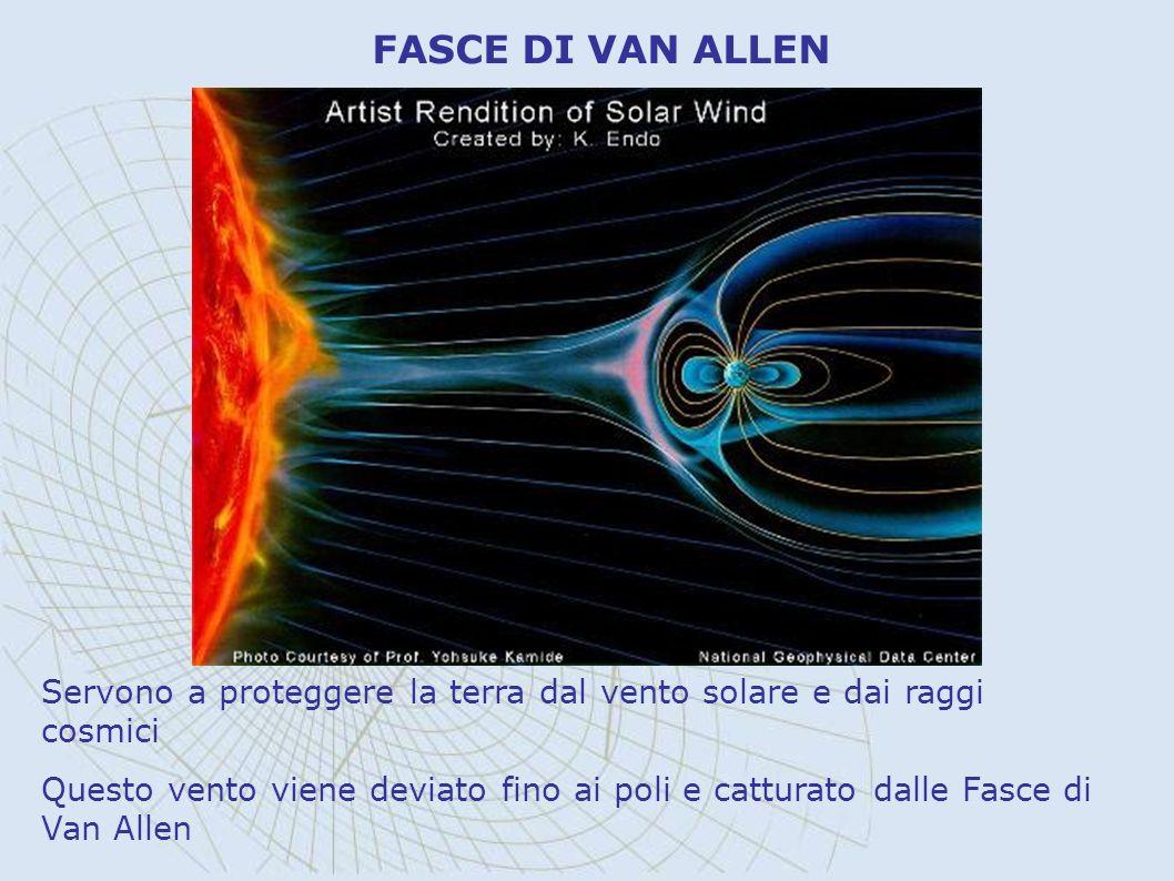 FASCE DI VAN ALLEN Servono a proteggere la terra dal vento solare e dai raggi cosmici Questo vento viene deviato fino ai poli e catturato dalle Fasce