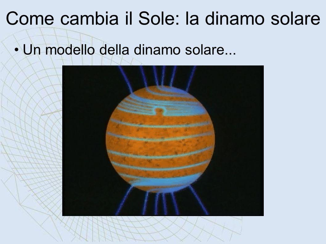 Come cambia il Sole: la dinamo solare Un modello della dinamo solare...