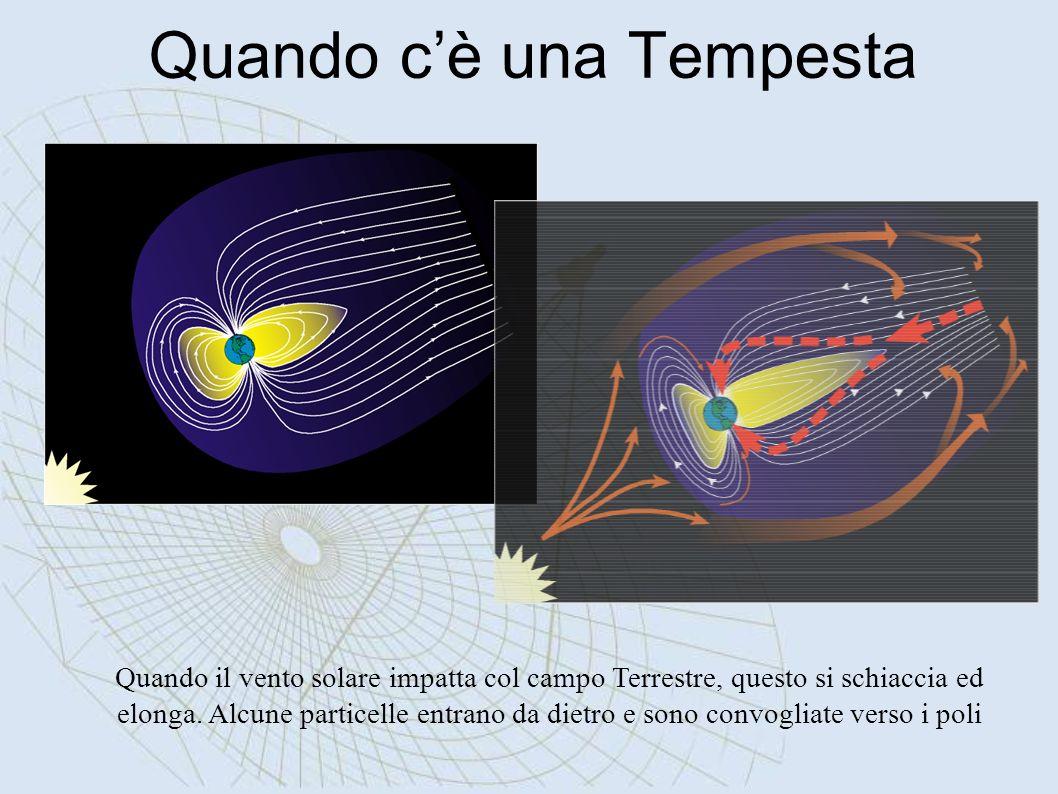 Quando cè una Tempesta Quando il vento solare impatta col campo Terrestre, questo si schiaccia ed elonga. Alcune particelle entrano da dietro e sono c