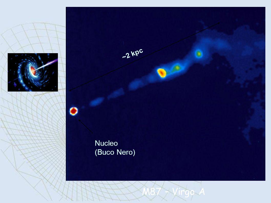 ~2 kpc Nucleo (Buco Nero) M87 – Virgo A