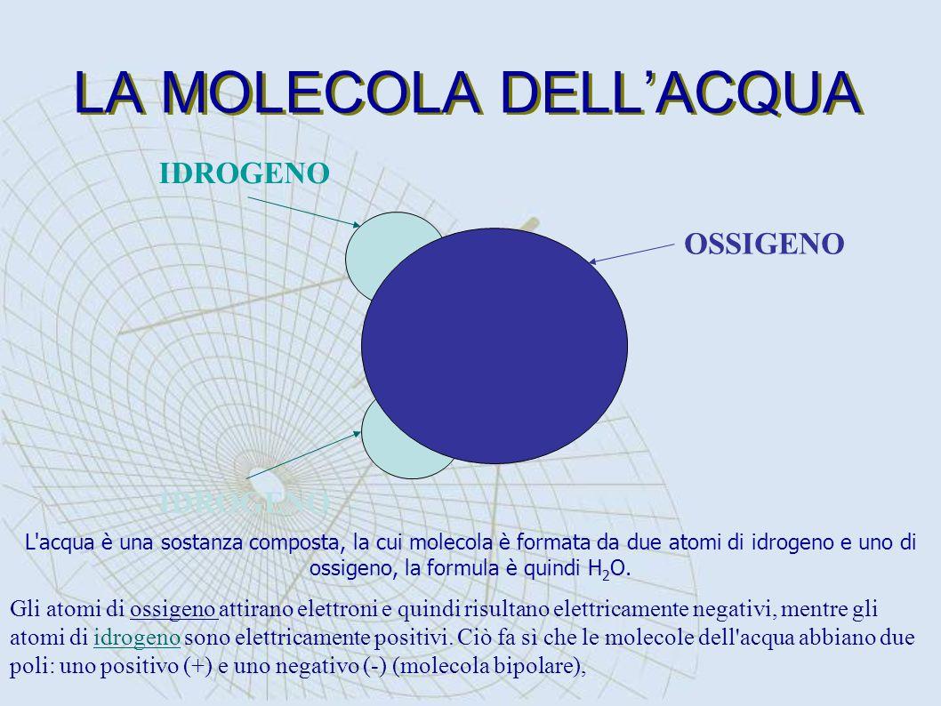 LA MOLECOLA DELLACQUA IDROGENO OSSIGENO L'acqua è una sostanza composta, la cui molecola è formata da due atomi di idrogeno e uno di ossigeno, la form