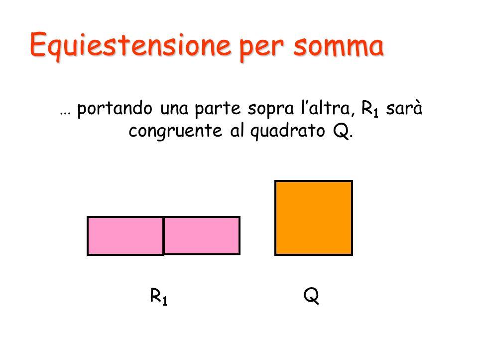 Equiestensione per somma … portando una parte sopra laltra, R 1 sarà congruente al quadrato Q. R1R1 Q