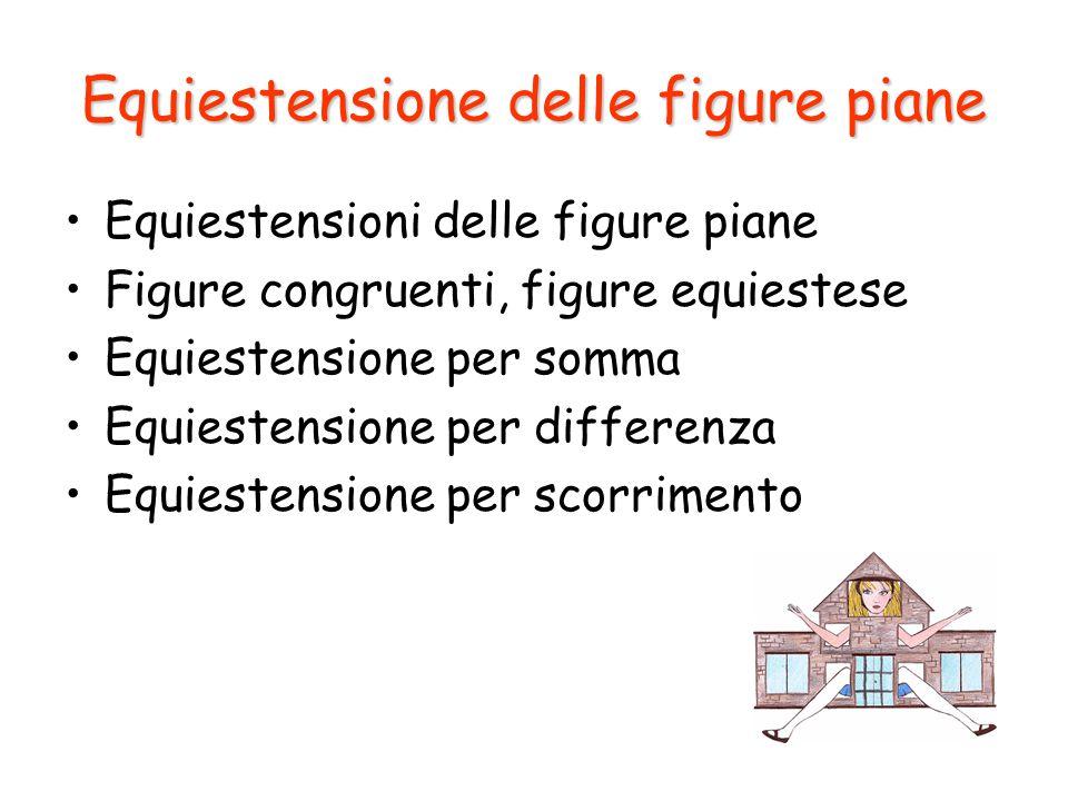 Equiestensione per somma Il rettangolo R 1 e il quadrato Q sono equiestesi? R1R1 Q