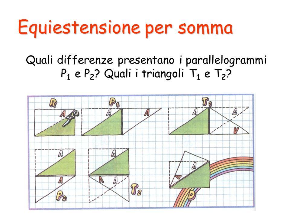 Equiestensione per somma Quali differenze presentano i parallelogrammi P 1 e P 2 ? Quali i triangoli T 1 e T 2 ?