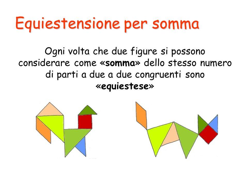 Equiestensione per somma Ogni volta che due figure si possono considerare come «somma» dello stesso numero di parti a due a due congruenti sono «equie