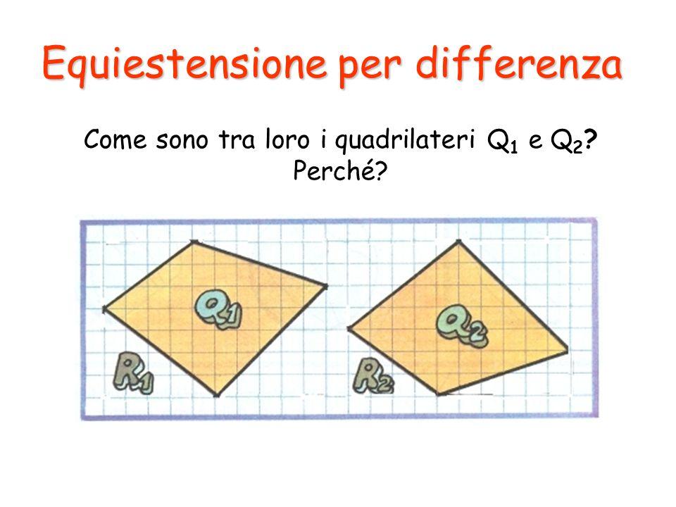 Equiestensione per differenza Come sono tra loro i quadrilateri Q 1 e Q 2 ? Perché?