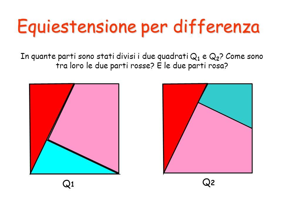 Equiestensione per differenza In quante parti sono stati divisi i due quadrati Q 1 e Q 2 ? Come sono tra loro le due parti rosse? E le due parti rosa?