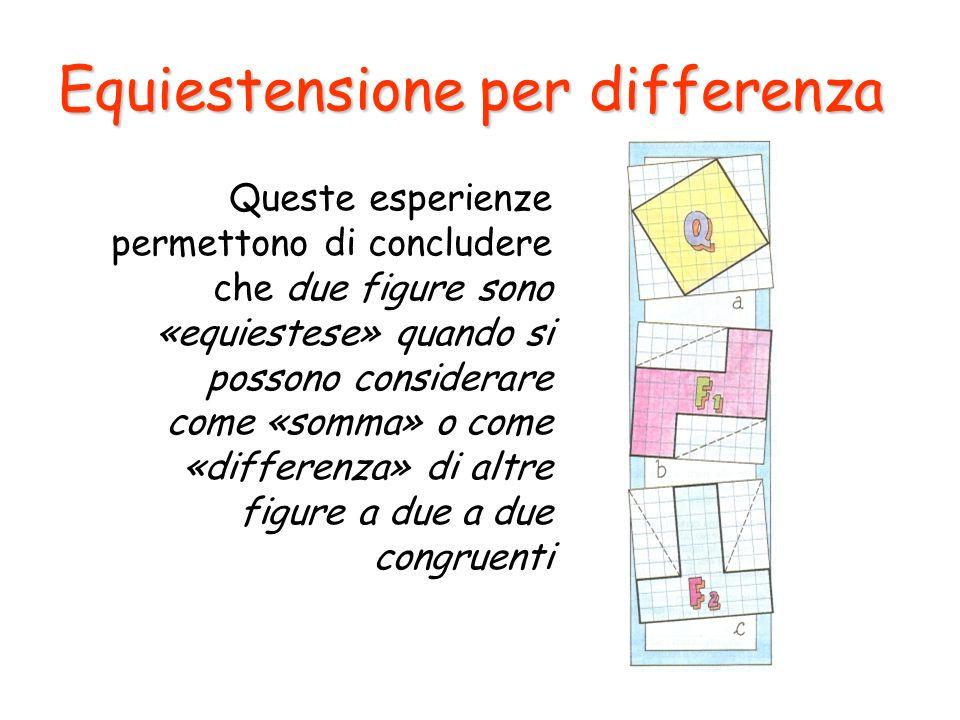 Equiestensione per differenza Queste esperienze permettono di concludere che due figure sono «equiestese» quando si possono considerare come «somma» o