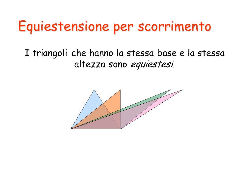 Equiestensione per scorrimento I triangoli che hanno la stessa base e la stessa altezza sono equiestesi.
