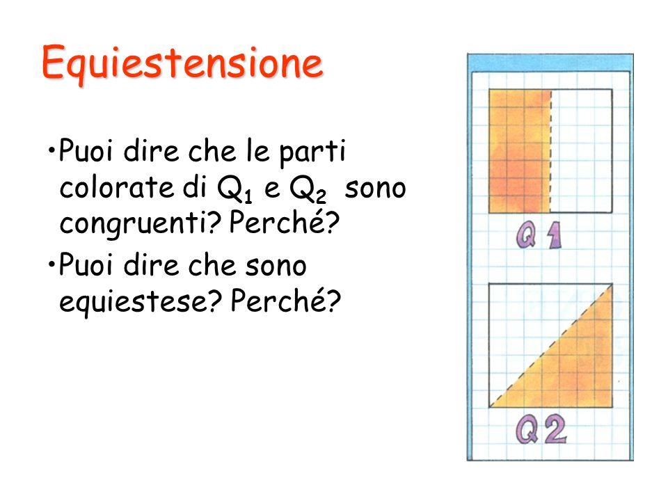 Equiestensione Puoi dire che le parti colorate di Q 1 e Q 2 sono congruenti? Perché? Puoi dire che sono equiestese? Perché?