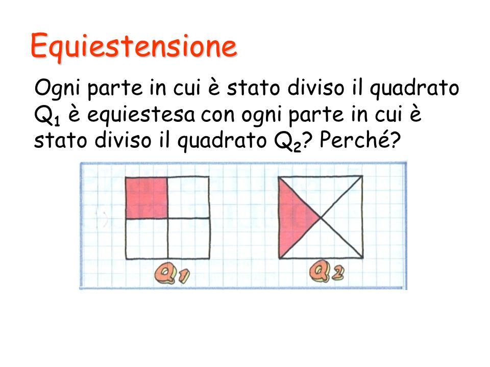 Equiestensione Ogni parte in cui è stato diviso il quadrato Q 1 è equiestesa con ogni parte in cui è stato diviso il quadrato Q 2 ? Perché?