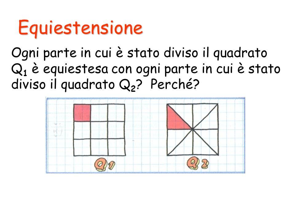 Equiestensione per scorrimento Per trasformare un rettangolo in un parallelogramma equiesteso basta tracciare nel rettangolo una diagonale e applicare una opportuna traslazione ad una delle due parti.