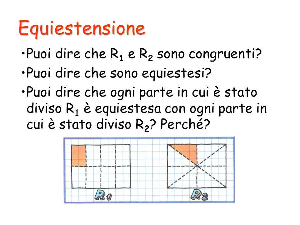 Equiestensione Puoi dire che R 1 e R 2 sono congruenti? Puoi dire che sono equiestesi? Puoi dire che ogni parte in cui è stato diviso R 1 è equiestesa