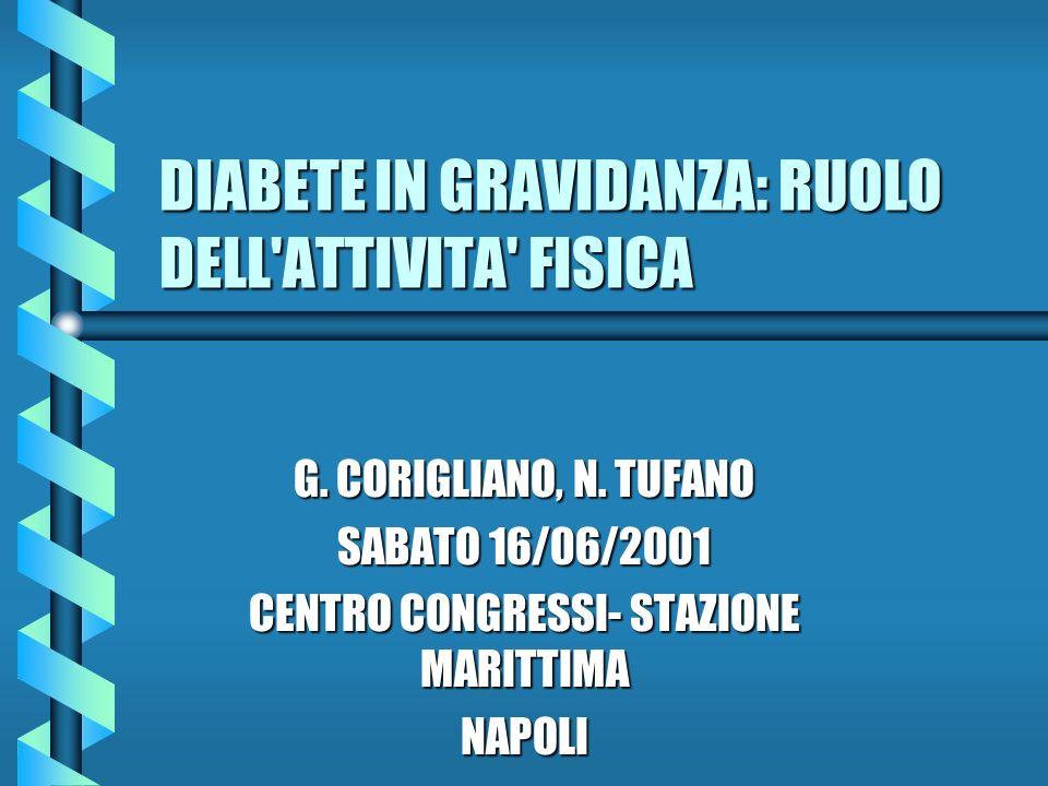 DIABETE IN GRAVIDANZA: RUOLO DELL'ATTIVITA' FISICA G. CORIGLIANO, N. TUFANO SABATO 16/06/2001 CENTRO CONGRESSI- STAZIONE MARITTIMA NAPOLI