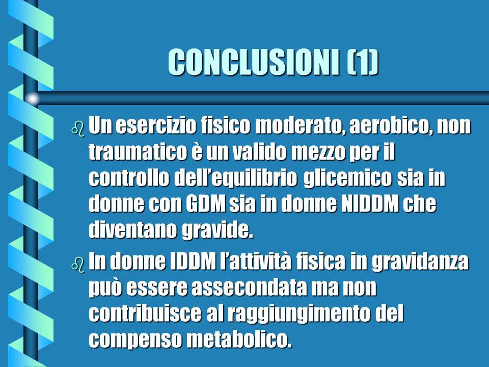 CONCLUSIONI (1) b Un esercizio fisico moderato, aerobico, non traumatico è un valido mezzo per il controllo dellequilibrio glicemico sia in donne con