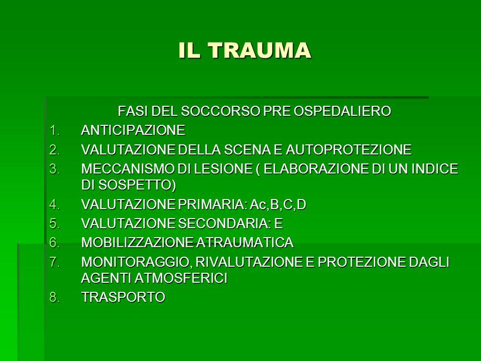 IL TRAUMA FASI DEL SOCCORSO PRE OSPEDALIERO 1.ANTICIPAZIONE 2.VALUTAZIONE DELLA SCENA E AUTOPROTEZIONE 3.MECCANISMO DI LESIONE ( ELABORAZIONE DI UN IN