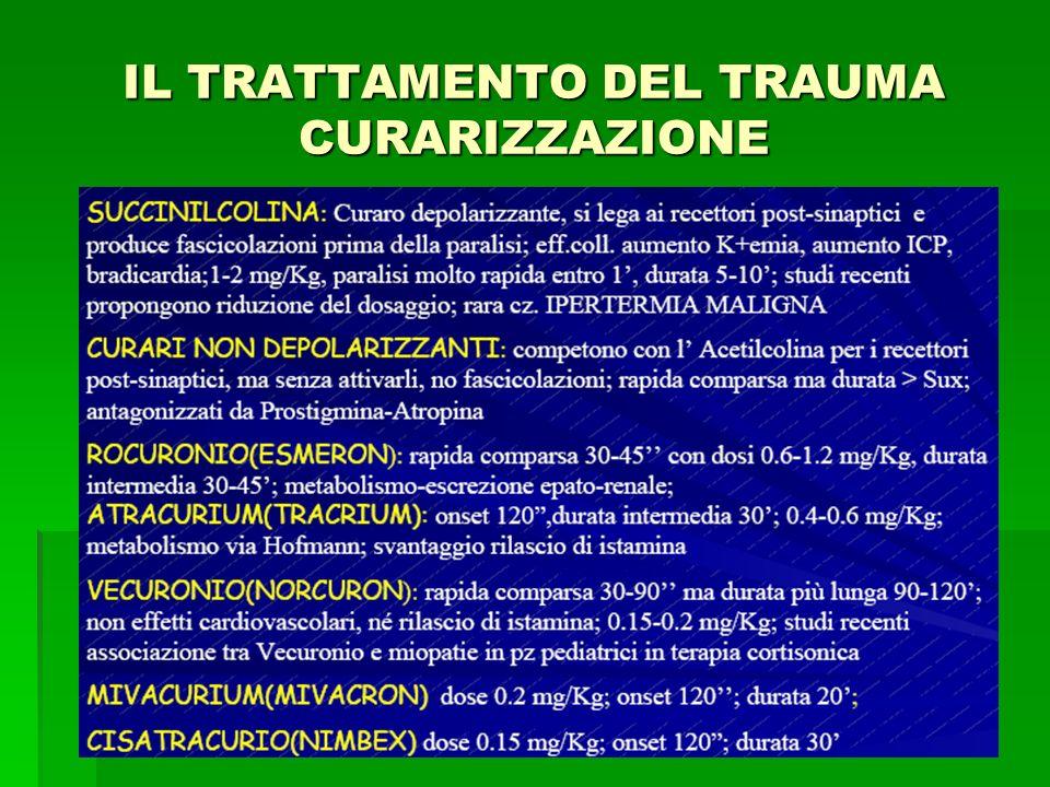 IL TRATTAMENTO DEL TRAUMA CURARIZZAZIONE