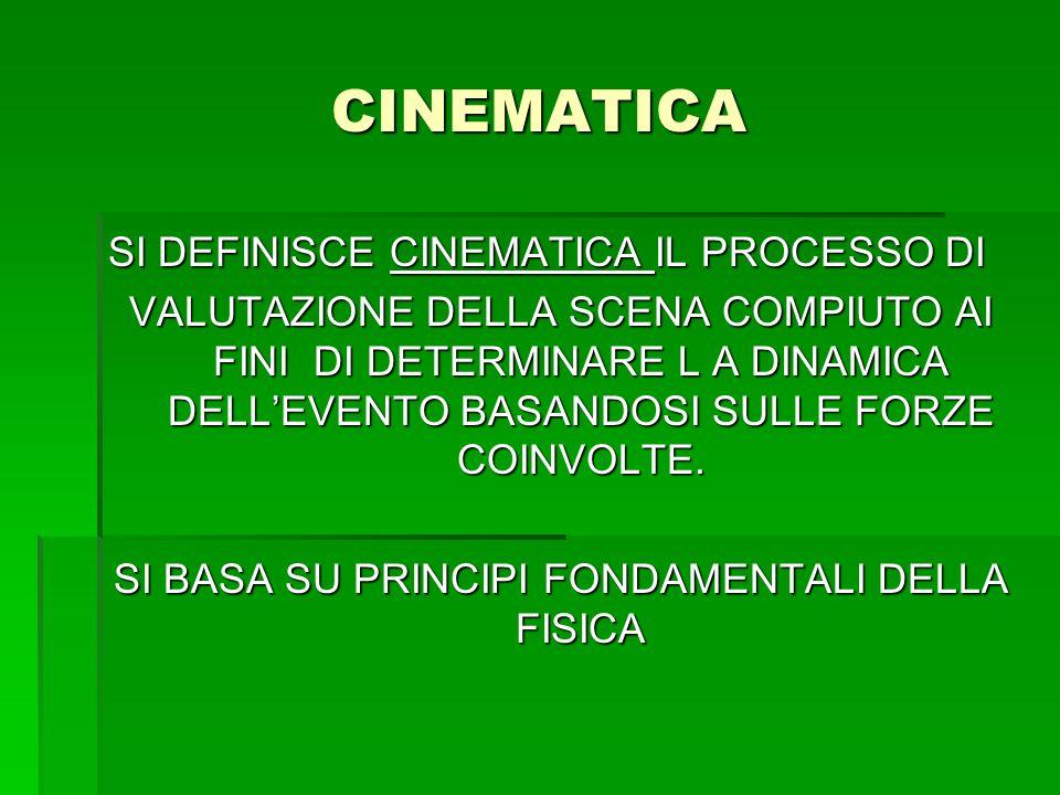 CINEMATICA SI DEFINISCE CINEMATICA IL PROCESSO DI VALUTAZIONE DELLA SCENA COMPIUTO AI FINI DI DETERMINARE L A DINAMICA DELLEVENTO BASANDOSI SULLE FORZ