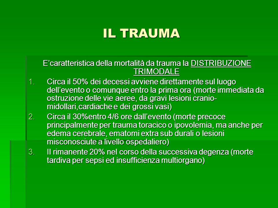 IL TRAUMA Ecaratteristica della mortalità da trauma la DISTRIBUZIONE TRIMODALE 1.Circa il 50% dei decessi avviene direttamente sul luogo dellevento o