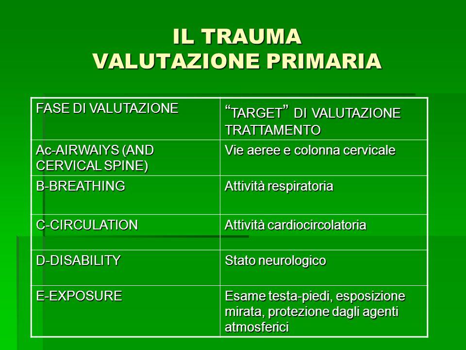 IL TRAUMA VALUTAZIONE PRIMARIA FASE DI VALUTAZIONE TARGET DI VALUTAZIONE TRATTAMENTO TARGET DI VALUTAZIONE TRATTAMENTO Ac-AIRWAIYS (AND CERVICAL SPINE