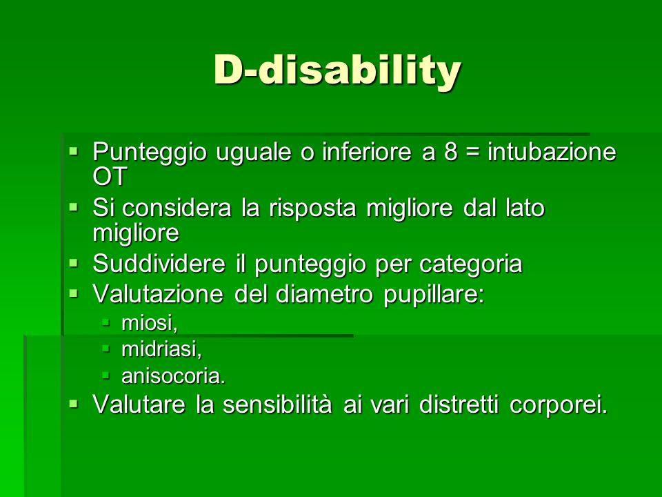 D-disability Punteggio uguale o inferiore a 8 = intubazione OT Punteggio uguale o inferiore a 8 = intubazione OT Si considera la risposta migliore dal