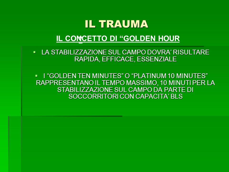 IL TRAUMA VALUTAZIONE PRIMARIA La valutazione primaria inizia con il colpo docchio nel momento in cui il soccorritore entra in contatto con linfortunato.
