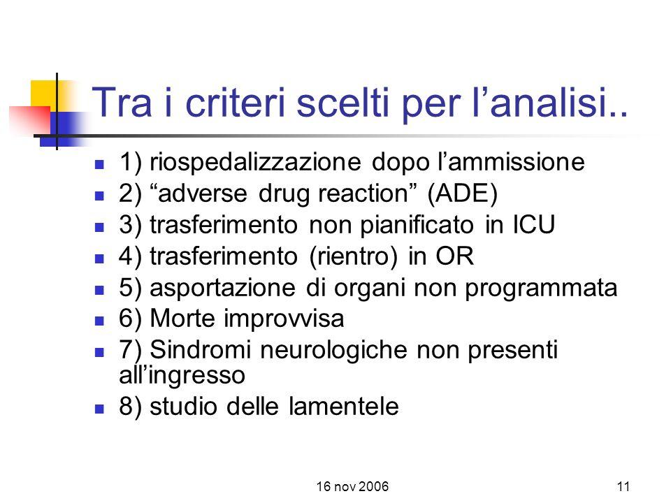 16 nov 200611 Tra i criteri scelti per lanalisi..