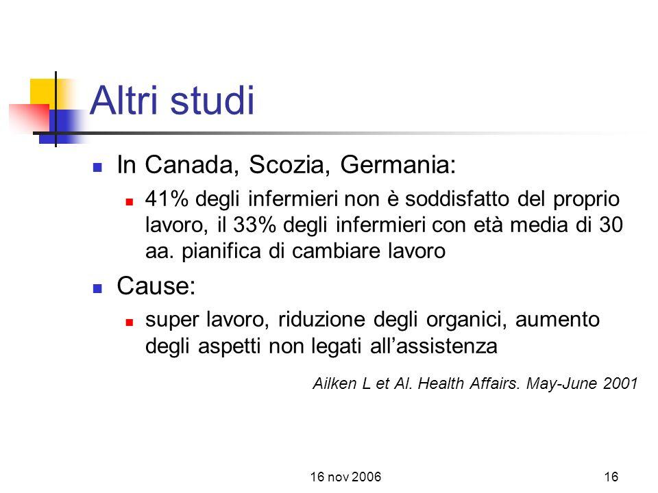 16 nov 200616 Altri studi In Canada, Scozia, Germania: 41% degli infermieri non è soddisfatto del proprio lavoro, il 33% degli infermieri con età media di 30 aa.