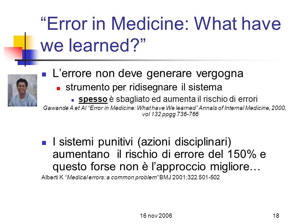 16 nov 200618 Error in Medicine: What have we learned.