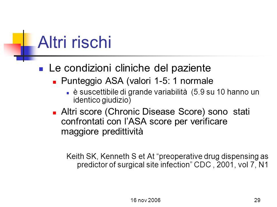 16 nov 200629 Altri rischi Le condizioni cliniche del paziente Punteggio ASA (valori 1-5: 1 normale è suscettibile di grande variabilità (5.9 su 10 hanno un identico giudizio) Altri score (Chronic Disease Score) sono stati confrontati con lASA score per verificare maggiore predittività Keith SK, Kenneth S et At preoperative drug dispensing as predictor of surgical site infection CDC, 2001, vol 7, N1