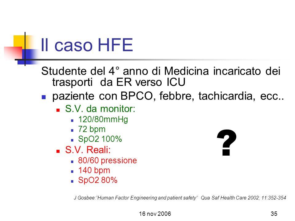 16 nov 200635 Il caso HFE Studente del 4° anno di Medicina incaricato dei trasporti da ER verso ICU paziente con BPCO, febbre, tachicardia, ecc..