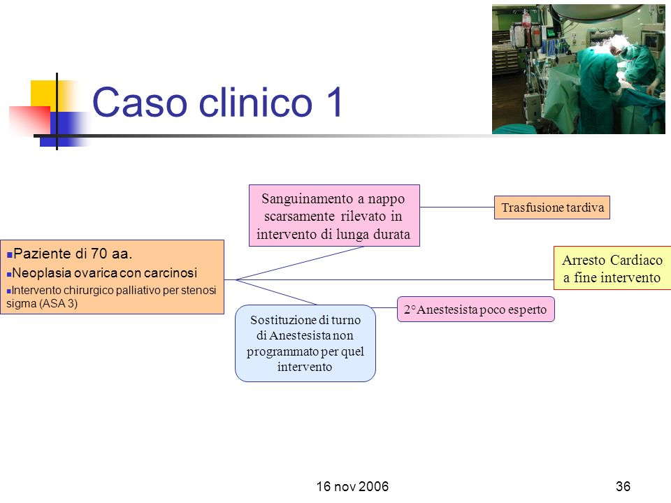 16 nov 200636 Caso clinico 1 Paziente di 70 aa.