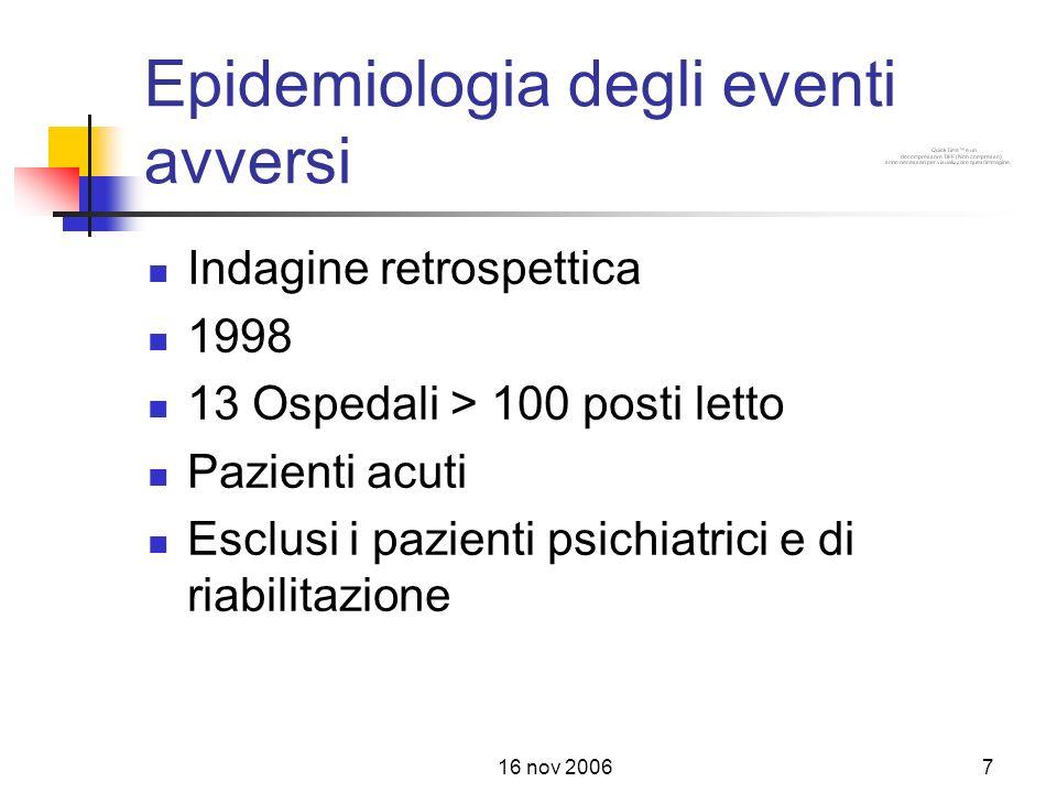 16 nov 20067 Epidemiologia degli eventi avversi Indagine retrospettica 1998 13 Ospedali > 100 posti letto Pazienti acuti Esclusi i pazienti psichiatrici e di riabilitazione