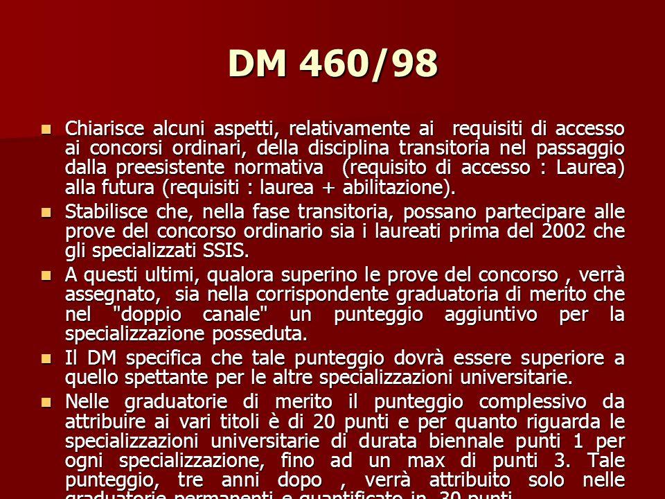 DM 460/98 DM 460/98 Chiarisce alcuni aspetti, relativamente ai requisiti di accesso ai concorsi ordinari, della disciplina transitoria nel passaggio dalla preesistente normativa (requisito di accesso : Laurea) alla futura (requisiti : laurea + abilitazione).