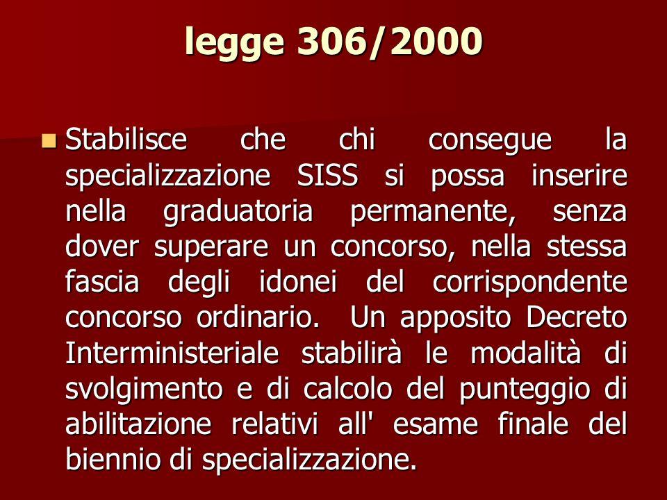 legge 306/2000 Stabilisce che chi consegue la specializzazione SISS si possa inserire nella graduatoria permanente, senza dover superare un concorso, nella stessa fascia degli idonei del corrispondente concorso ordinario.