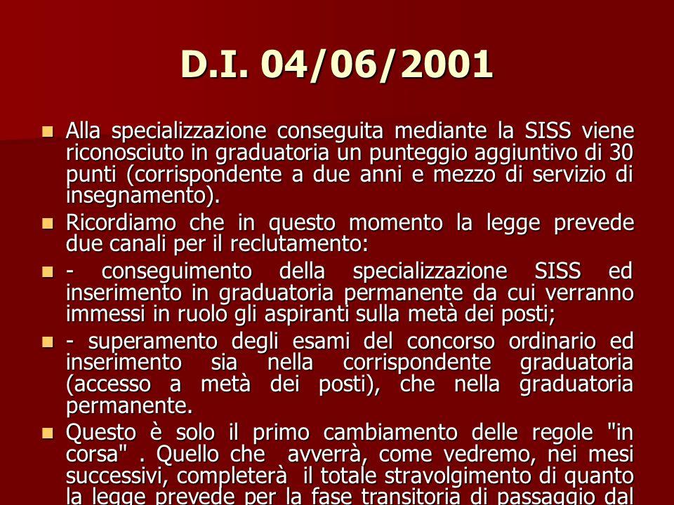 D.I. 04/06/2001 Alla specializzazione conseguita mediante la SISS viene riconosciuto in graduatoria un punteggio aggiuntivo di 30 punti (corrispondent