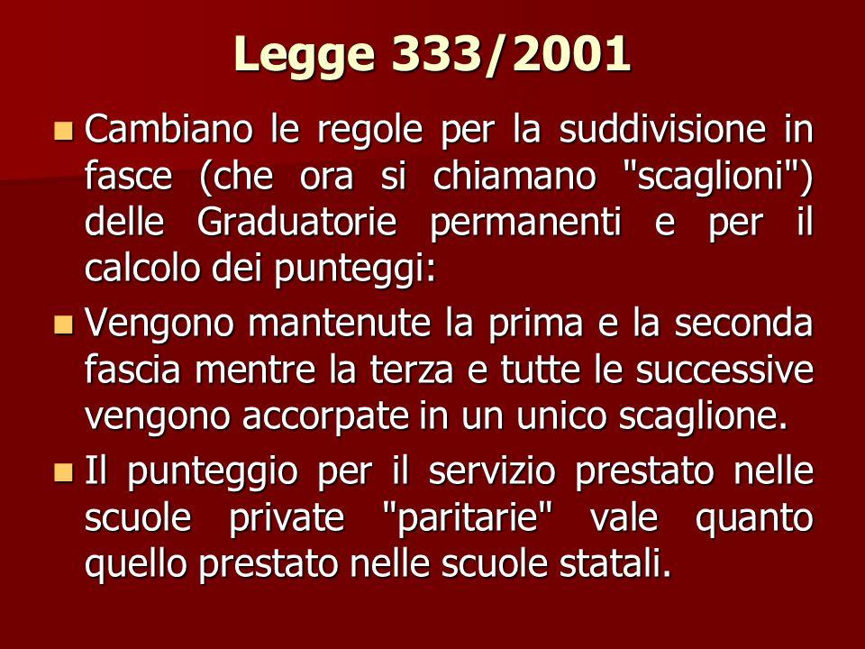 Legge 333/2001 Cambiano le regole per la suddivisione in fasce (che ora si chiamano