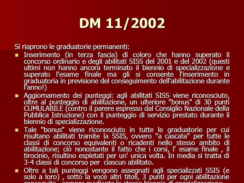 DM 11/2002 Si riaprono le graduatorie permanenti: Inserimento (in terza fascia) di coloro che hanno superato il concorso ordinario e degli abilitati S