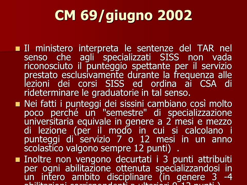 CM 69/giugno 2002 Il ministero interpreta le sentenze del TAR nel senso che agli specializzati SISS non vada riconosciuto il punteggio spettante per il servizio prestato esclusivamente durante la frequenza alle lezioni dei corsi SISS ed ordina ai CSA di rideterminare le graduatorie in tal senso.