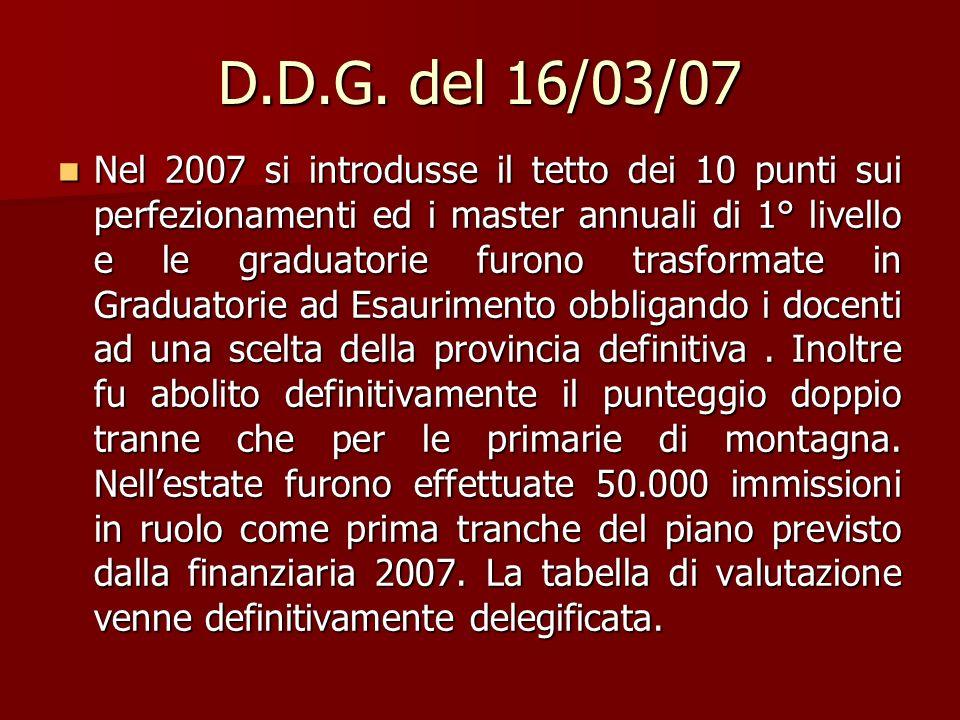 D.D.G. del 16/03/07 Nel 2007 si introdusse il tetto dei 10 punti sui perfezionamenti ed i master annuali di 1° livello e le graduatorie furono trasfor