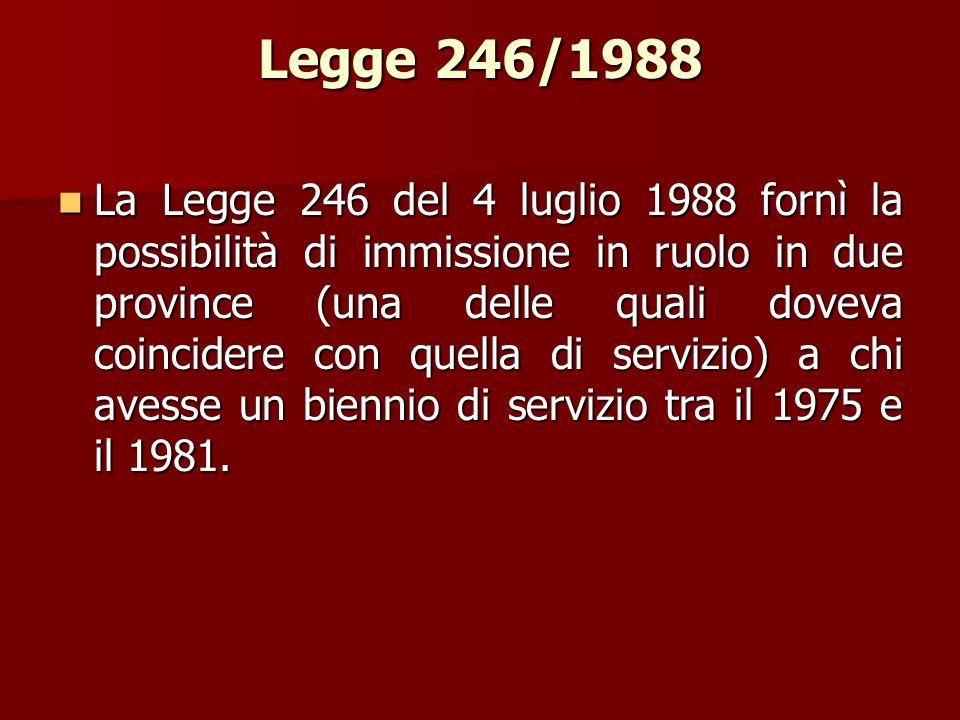 Legge 246/1988 La Legge 246 del 4 luglio 1988 fornì la possibilità di immissione in ruolo in due province (una delle quali doveva coincidere con quella di servizio) a chi avesse un biennio di servizio tra il 1975 e il 1981.