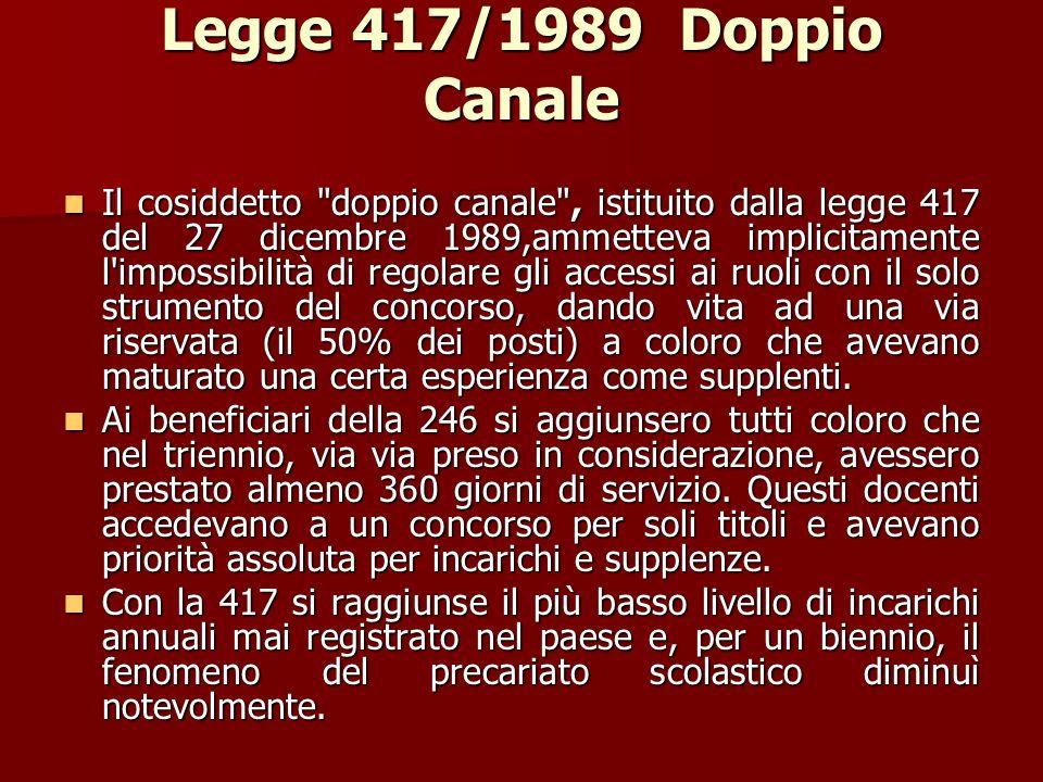 Legge 417/1989 Doppio Canale Il cosiddetto