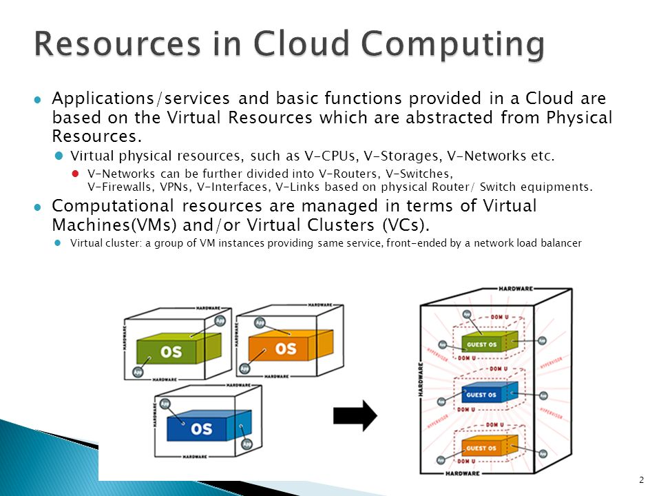 2 Applications/services and basic functions provided in a Cloud are based on the Virtual Resources which are abstracted from Physical Resources.