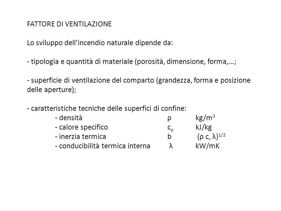 FATTORE DI VENTILAZIONE Lo sviluppo dellincendio naturale dipende da: - tipologia e quantità di materiale (porosità, dimensione, forma,…; - superficie